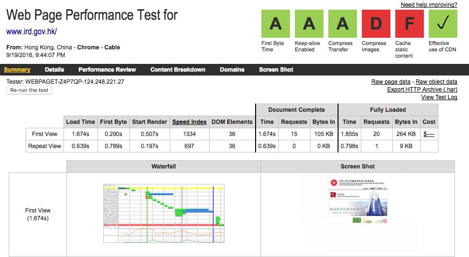 IRD HK Performances Speed