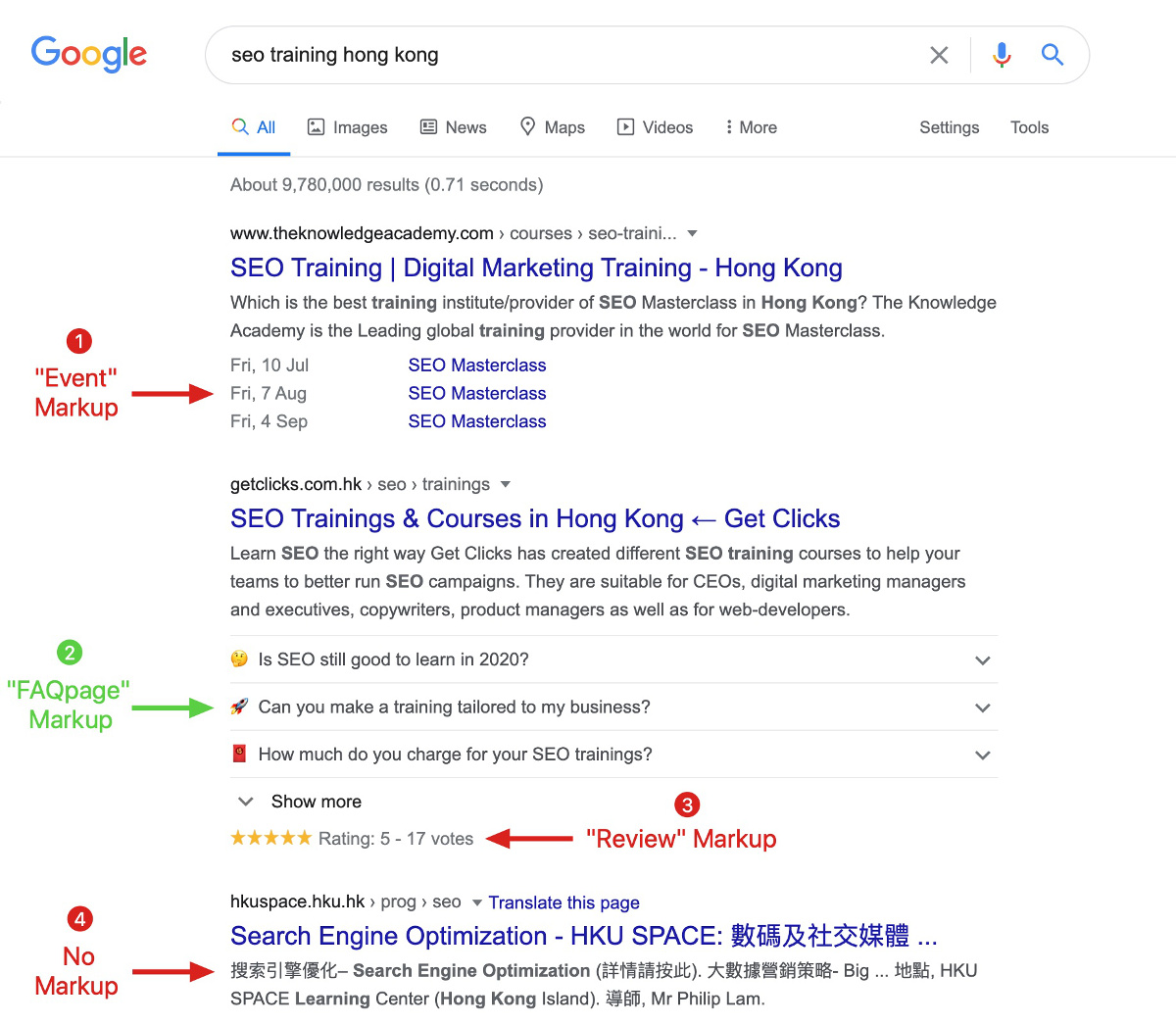 examples of rich snippets in google search results